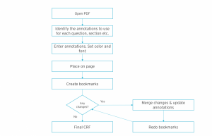 traditional-annotated-crf